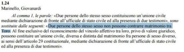 Uno degli squallidi e offensivi emendamenti prodotti da Giovanardi alla proposta di legge sulle unioni civili che sarà discussa in Parlamento